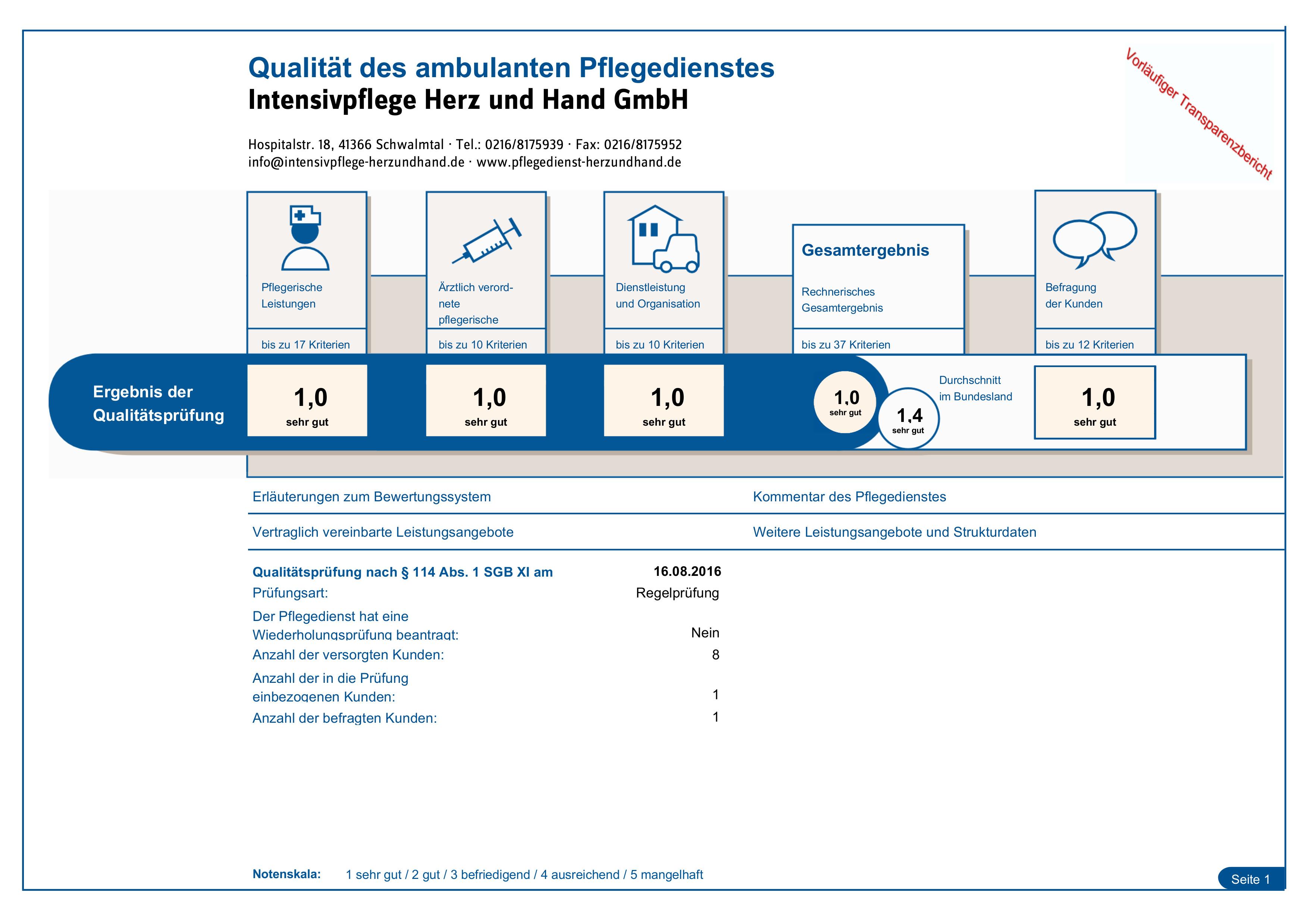 MDK Qualitätsprüfung 2016